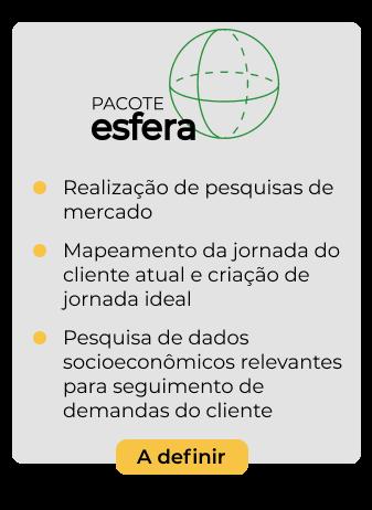 Pacote Esfera da Jornada de Transformação Digital